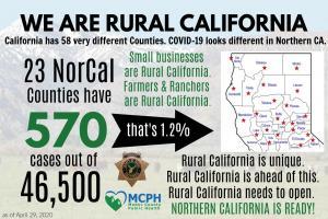 We are Rural California