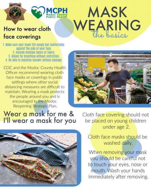 How to wear your mask
